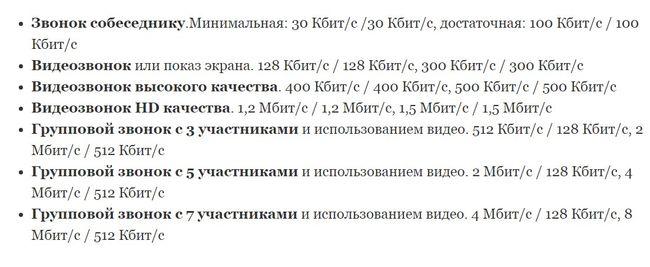 Таблица скорости интернета для скайпа