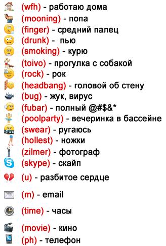 мы нашли все скрытые символы скайп