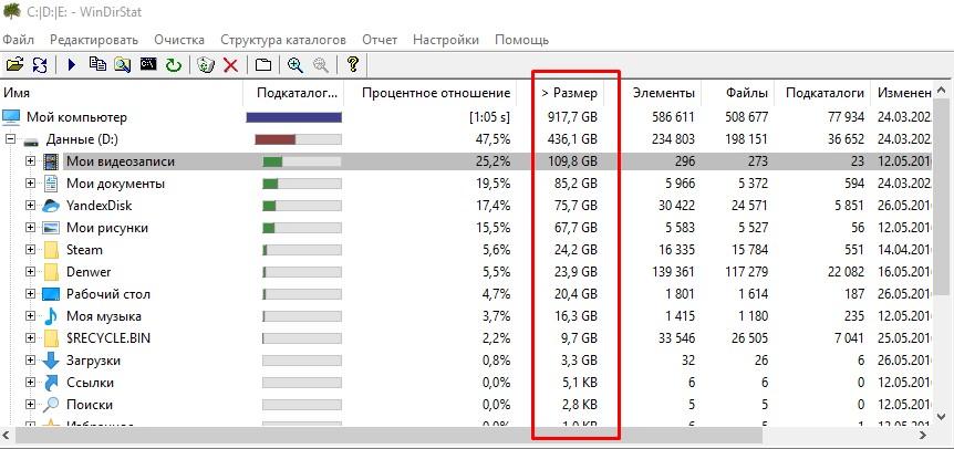 размеры файлов