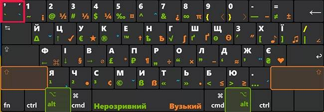 Где апостроф на украинской клавиатуре