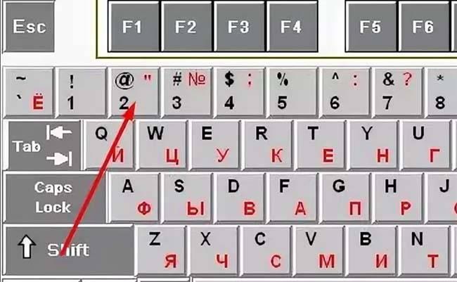 Как напечатать собаку на клавиатуре