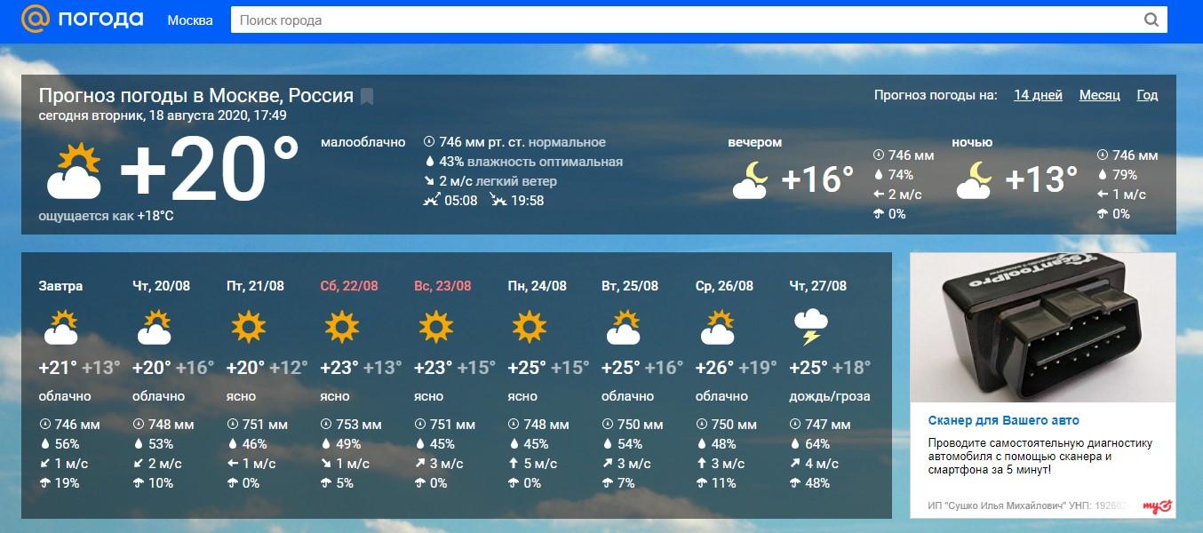 какой прогноз погоды самый точный