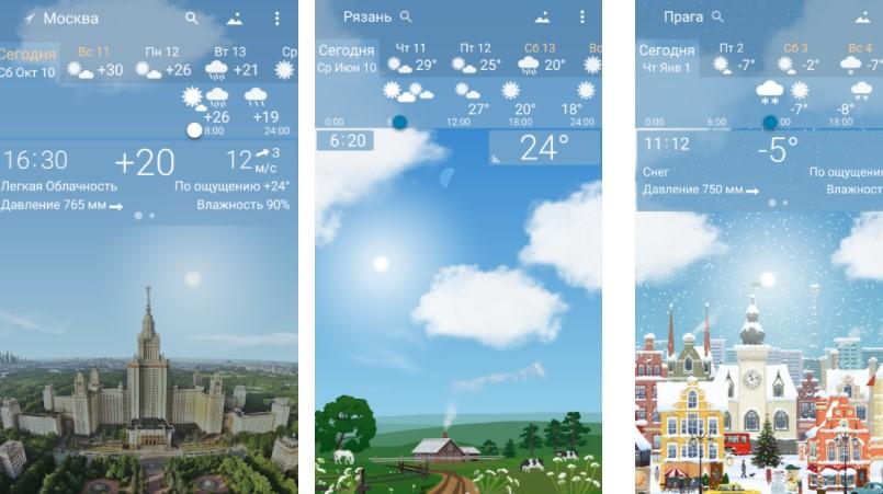 какой прогноз погоды самый точный в россии