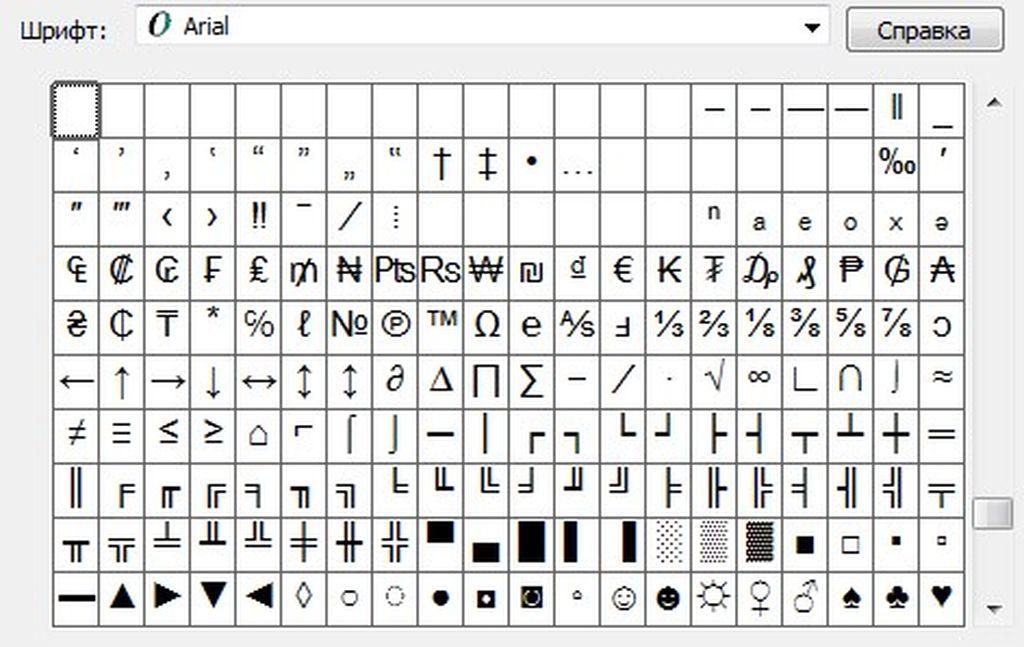 таблица символов windows